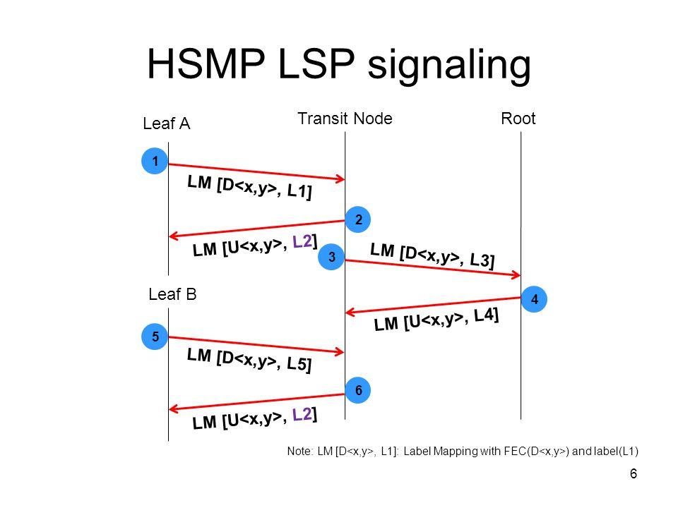 HSMP LSP signaling Transit Node Root Leaf A LM [D<x,y>, L1]